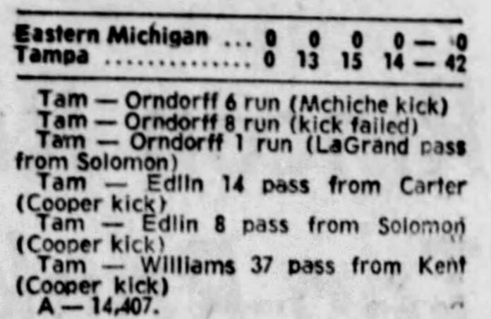 Box score showing Paul Orndorff's three touchdowns against Eastern Michigan